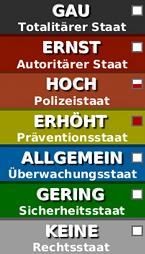 Gefahrstufen-Indikator für Demokratie und Rechtsstaatlichkeit